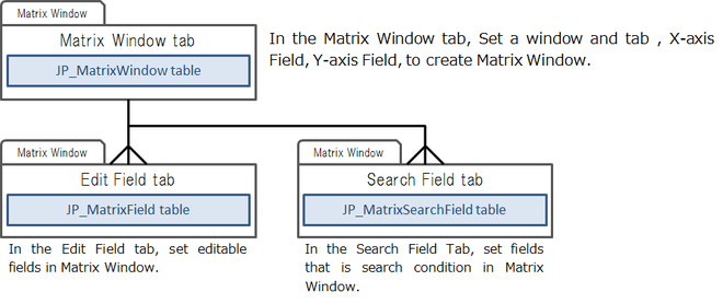 OverviewOfMatrixWindowConfigurations.png